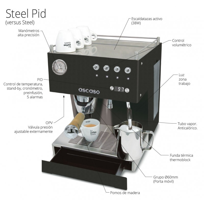 Comprar Cafetera Ascaso Steel UNO, PM Cafes Miñana Online